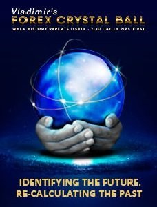 Forex Crystal Ball Преглед