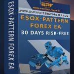 Esox-Pattern Forex EA Review