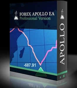 Forex Apollo EA Review