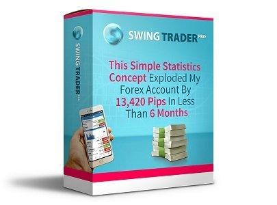 Swing Trader PRO EA Review