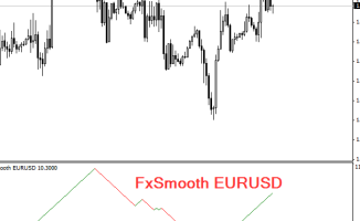 FxSmooth Indicator