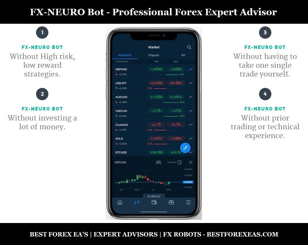 FX-NEURO Bot Review - FX-NEURO Bot Is A Professional Forex Trading Robot For Metatrader 4 (MT4) Platform And Reliable FX Expert Advisor For Long-Term Profits