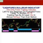 Best Forex Trading Indicator